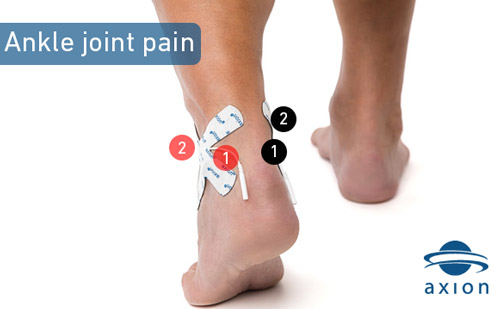 TENS-pad-placement-for-ankle-joint-pain