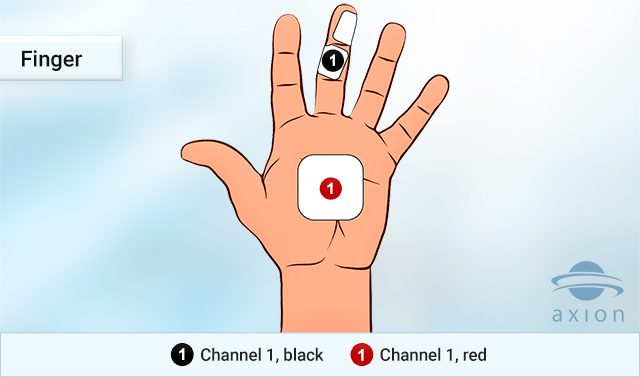 TENS in case of finger or thumb pain